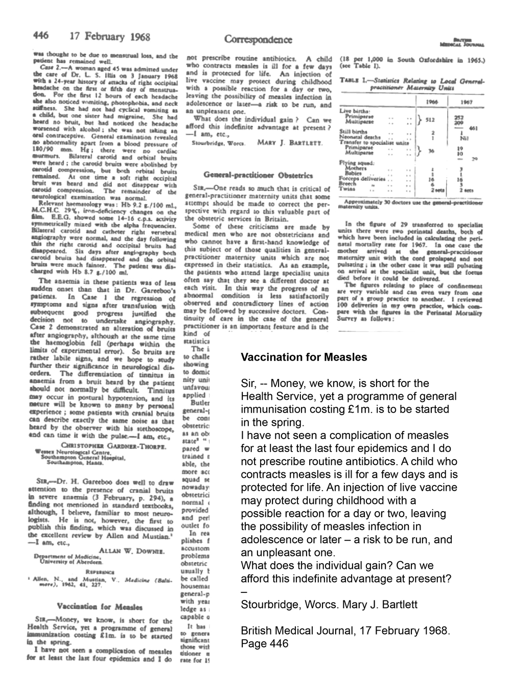BMJ-Vaccination-for-Measles-1968
